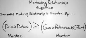 Mentoring Relationship Equation